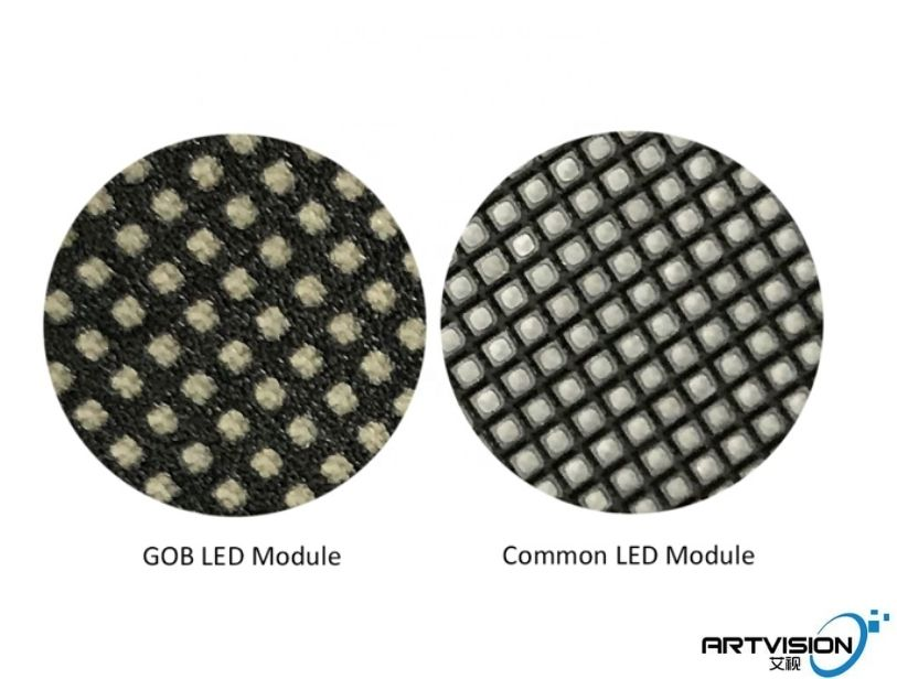 GOB Technology for led display